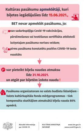 Bilesu Naudas Atmaksa Kompensacija 23.09.2021